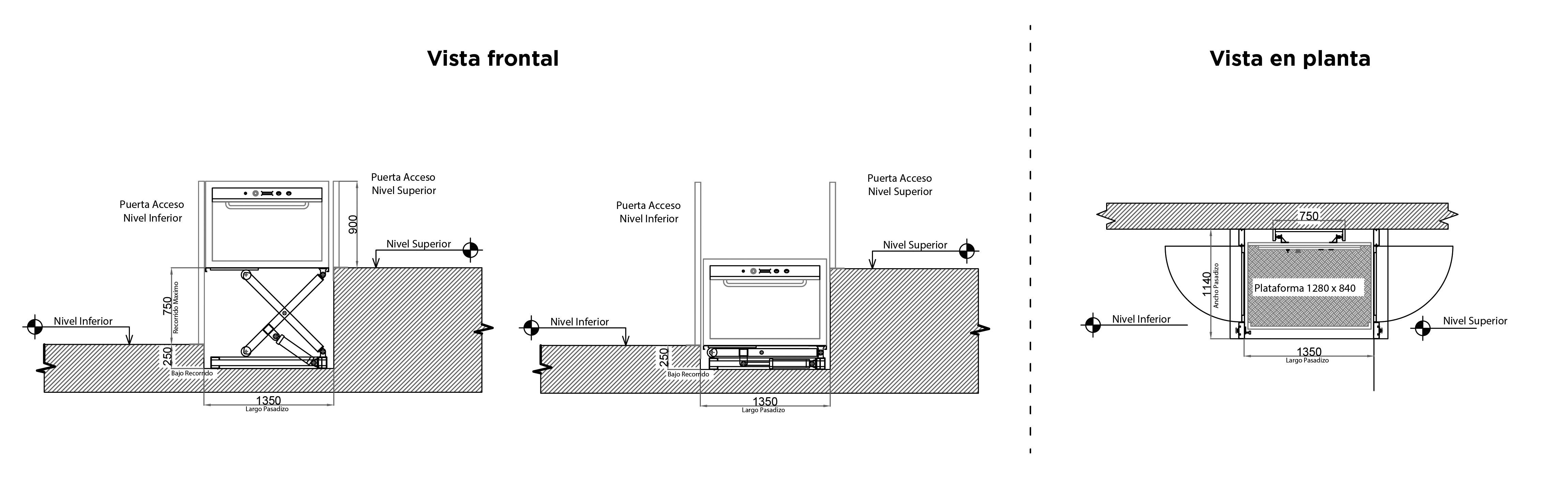 Plano Plataforma Tijera Hidráulica